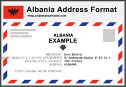 Albania Address Format