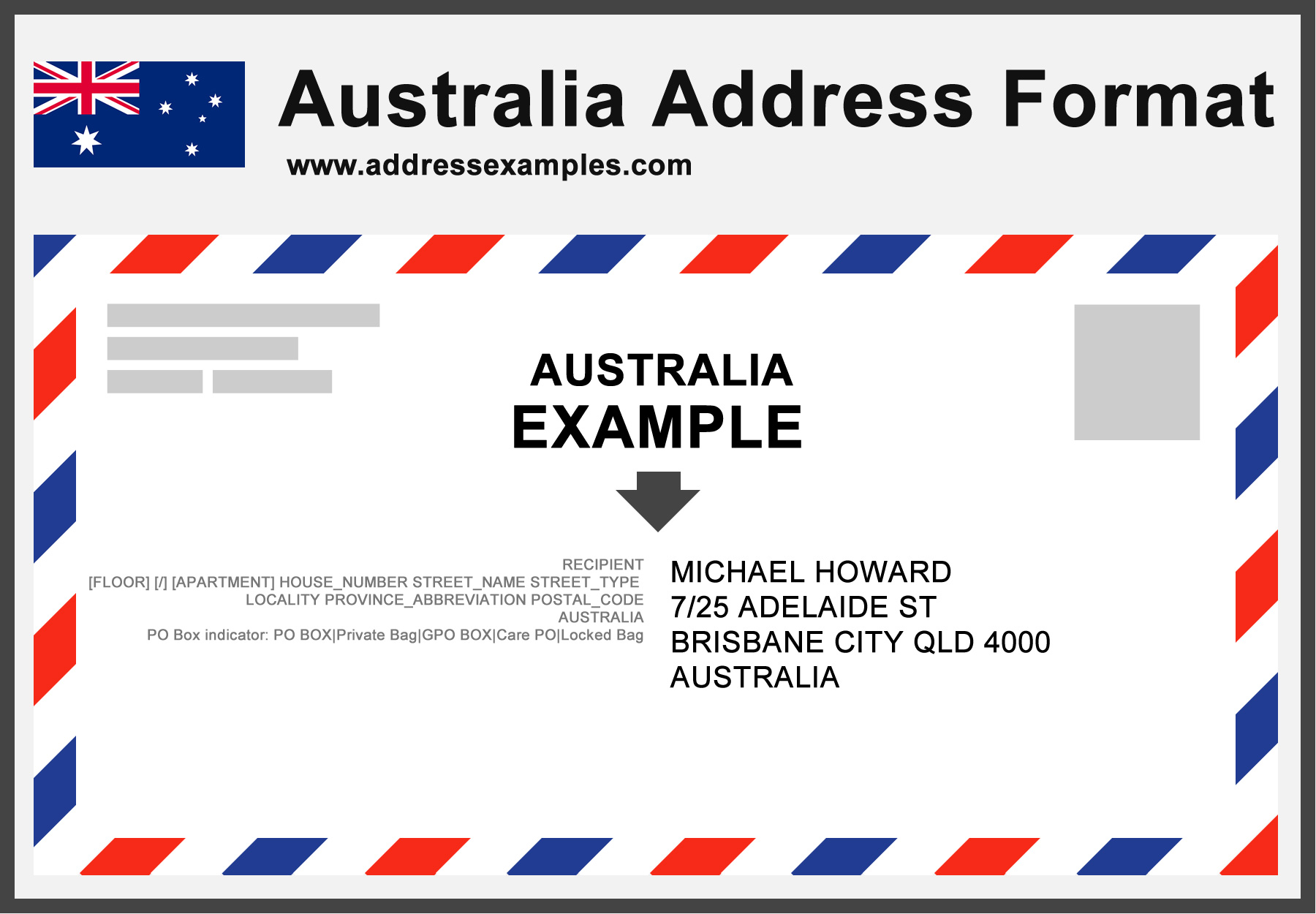 Scam alerts australia post.