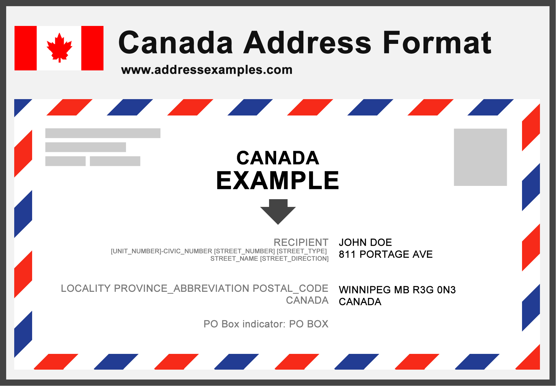 Canada Address Format
