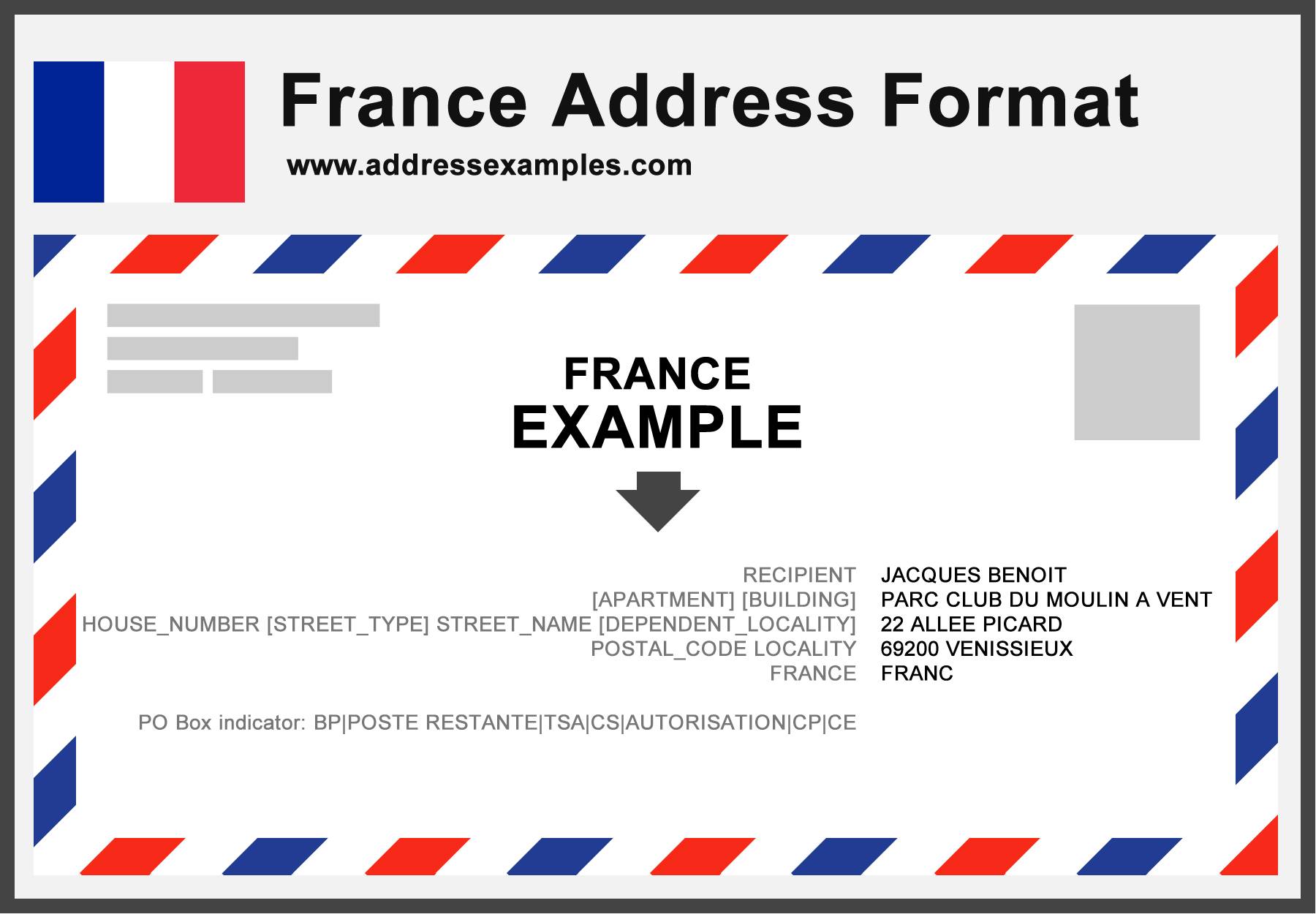 France address format for Code postal apt
