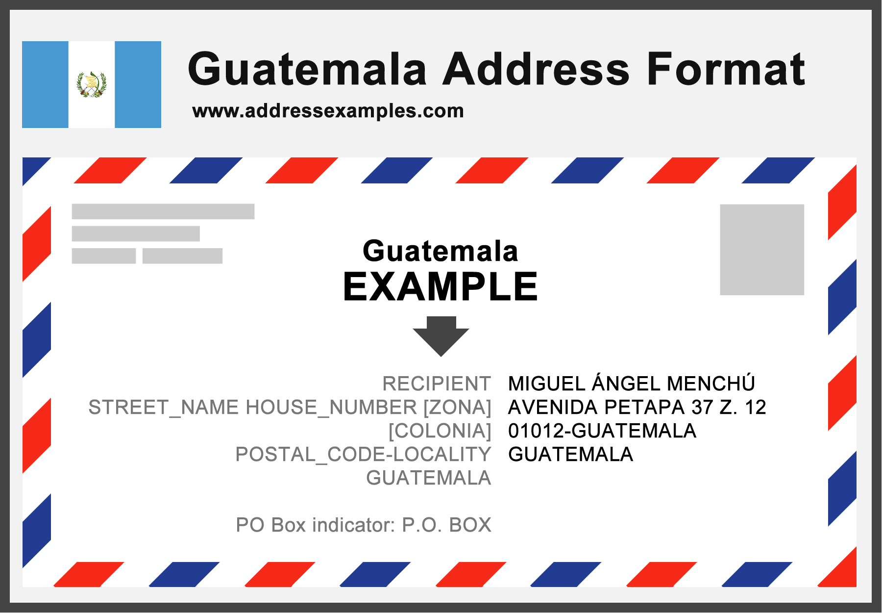 guatemala address format