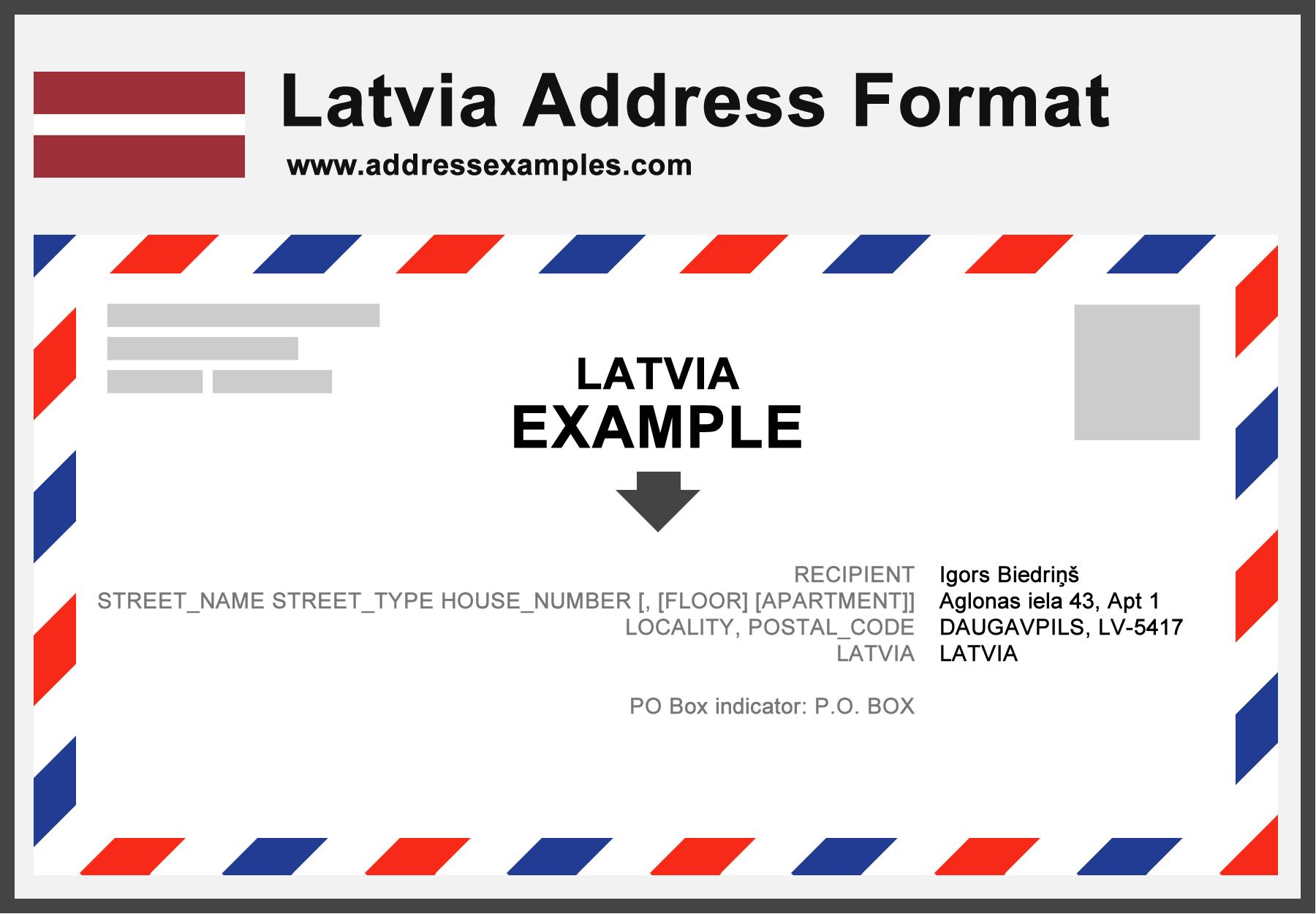 latvia address format addressexamples com