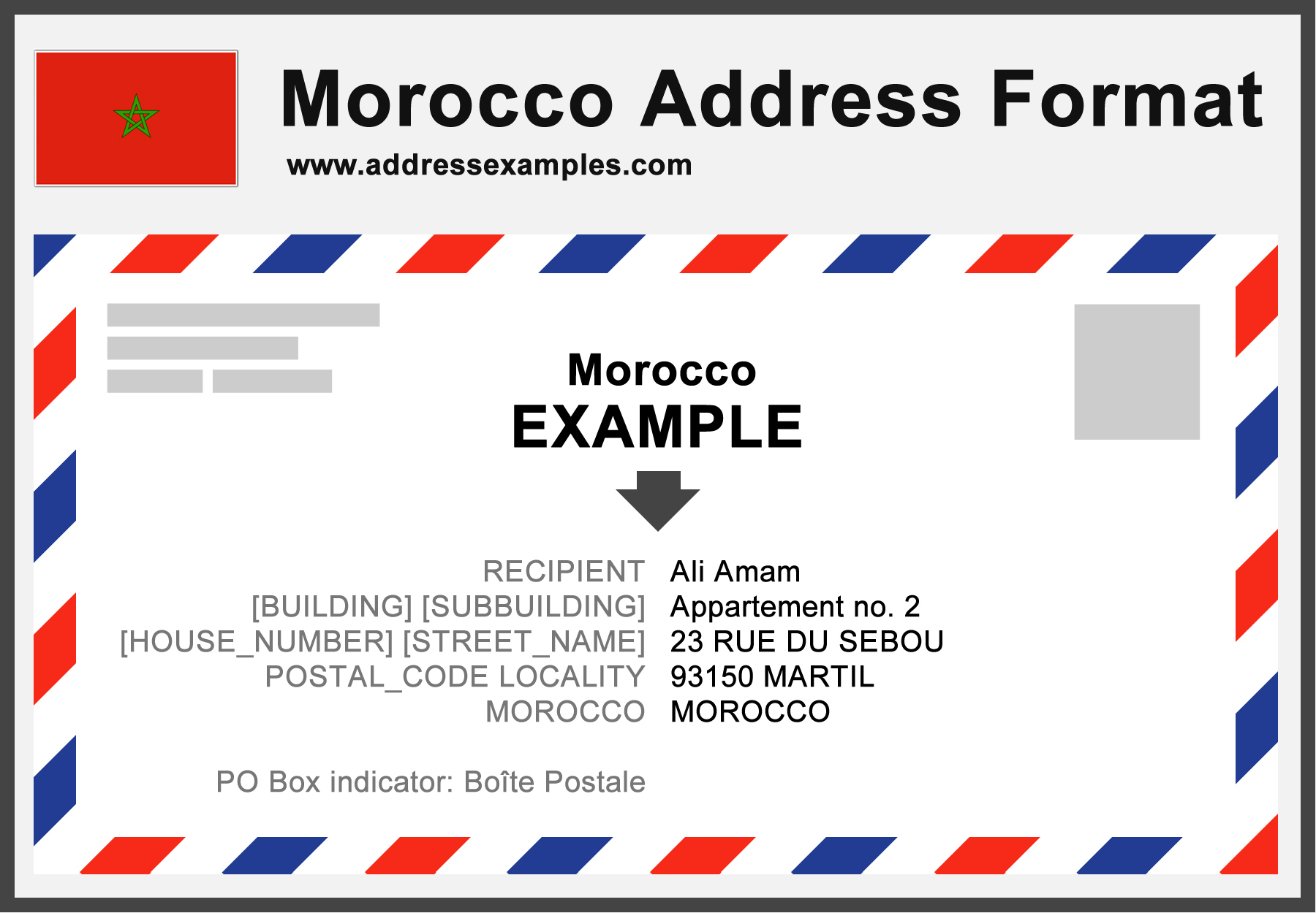 AddressExamples.com  Address Label Format
