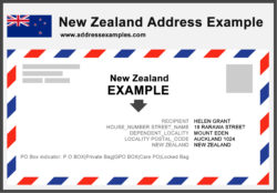 Address Examples Archives