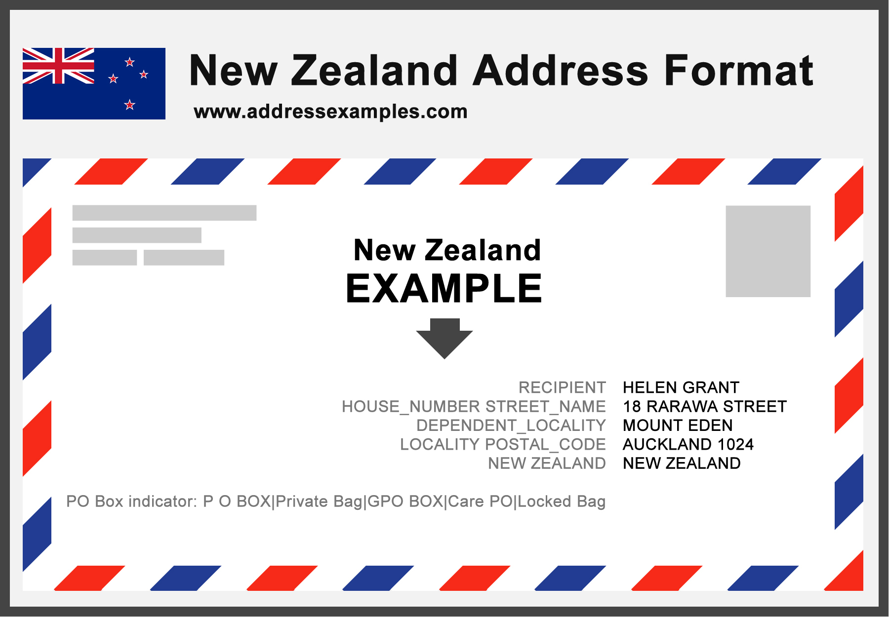 New Zealand Address Format
