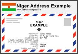 Niger Address Example