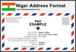 Niger Address Format