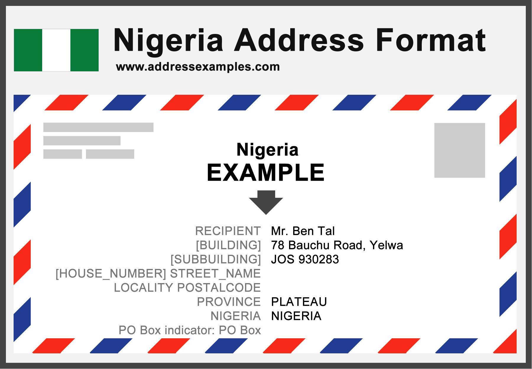 Nigeria contact