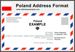 Poland Address Format