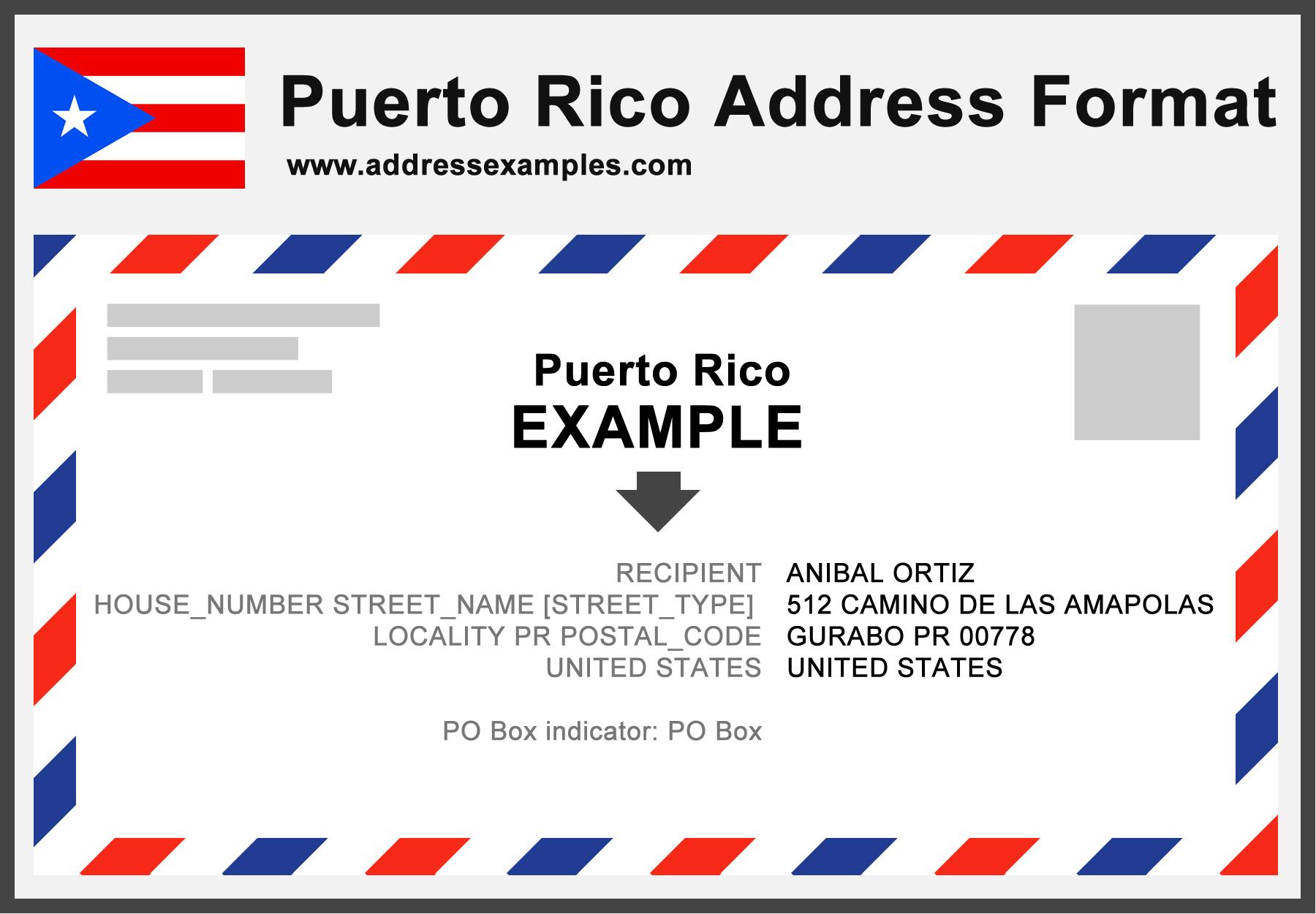 Puerto Rico Address Format