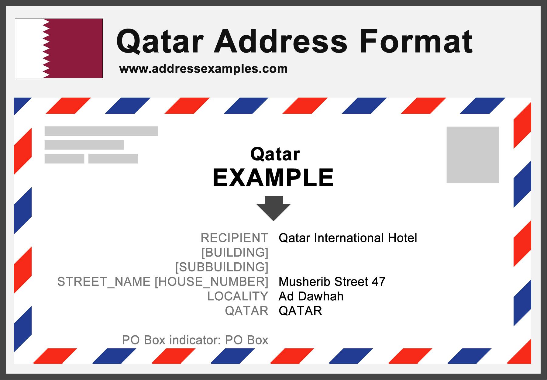 Qatar Address Format