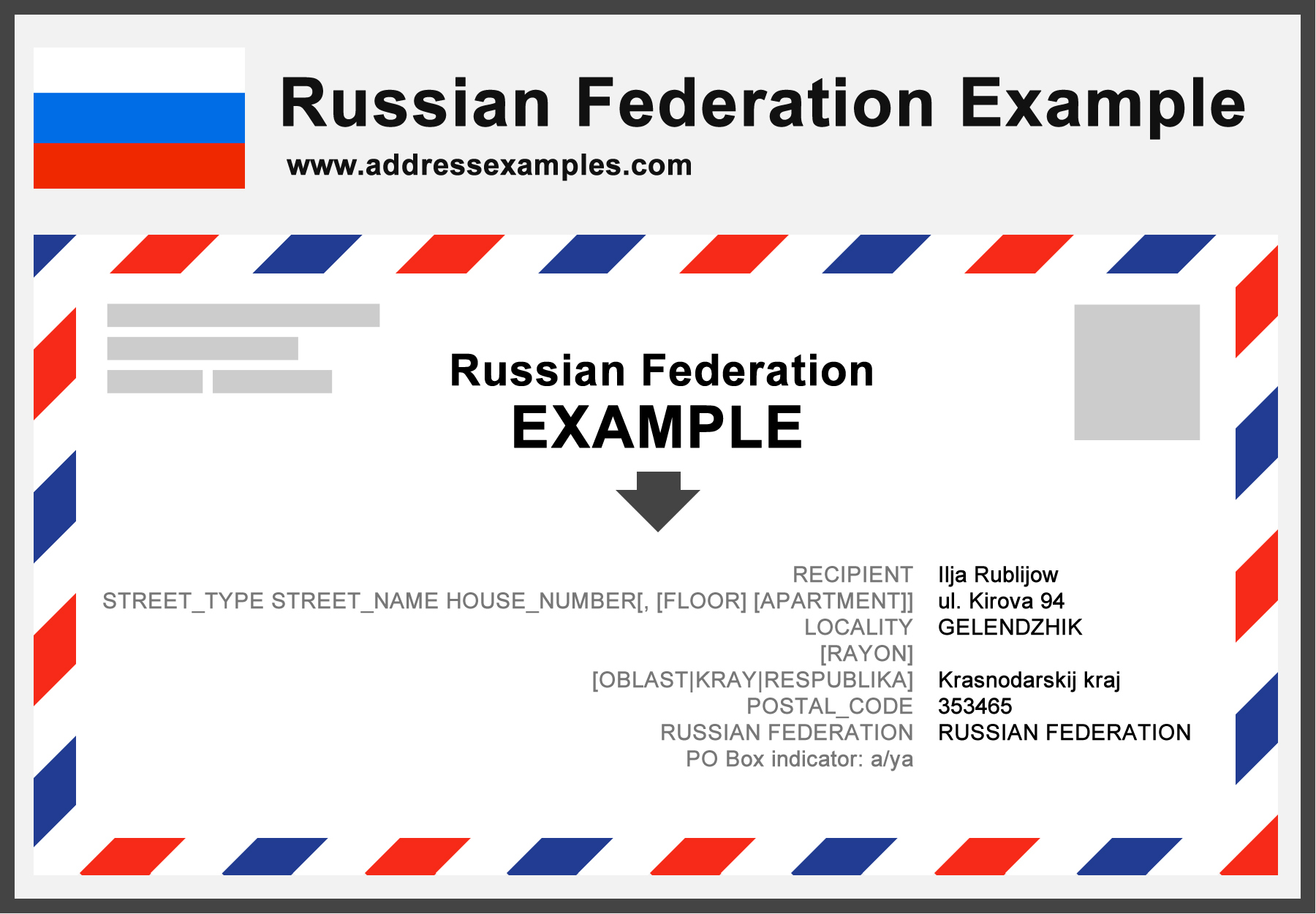 Russian Federation Address Example