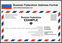 Russian Federation Address Format