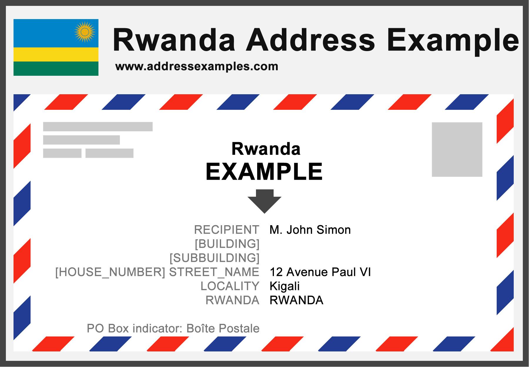 Rwanda Address Example