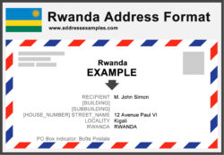 Rwanda Address Format