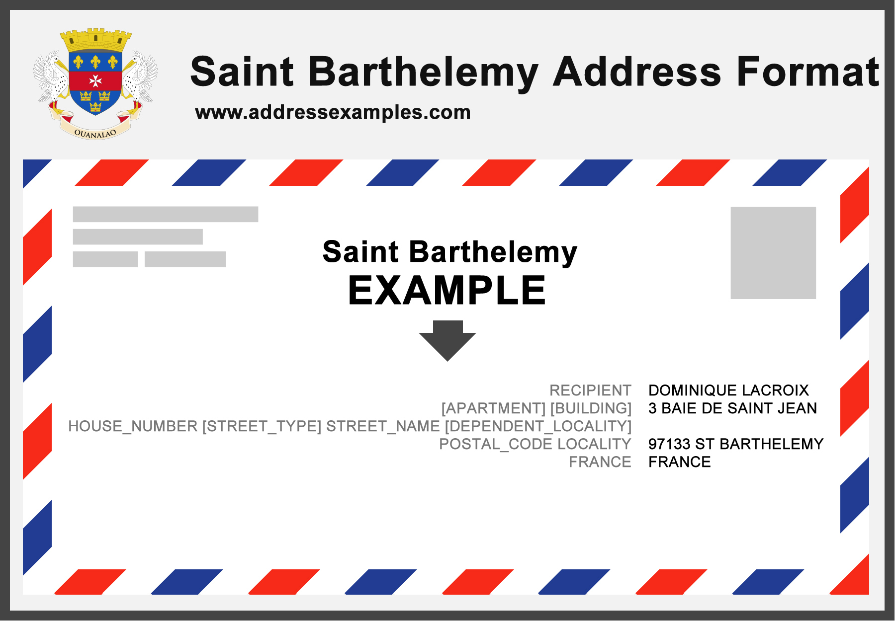 Saint Barthelemy Address Format