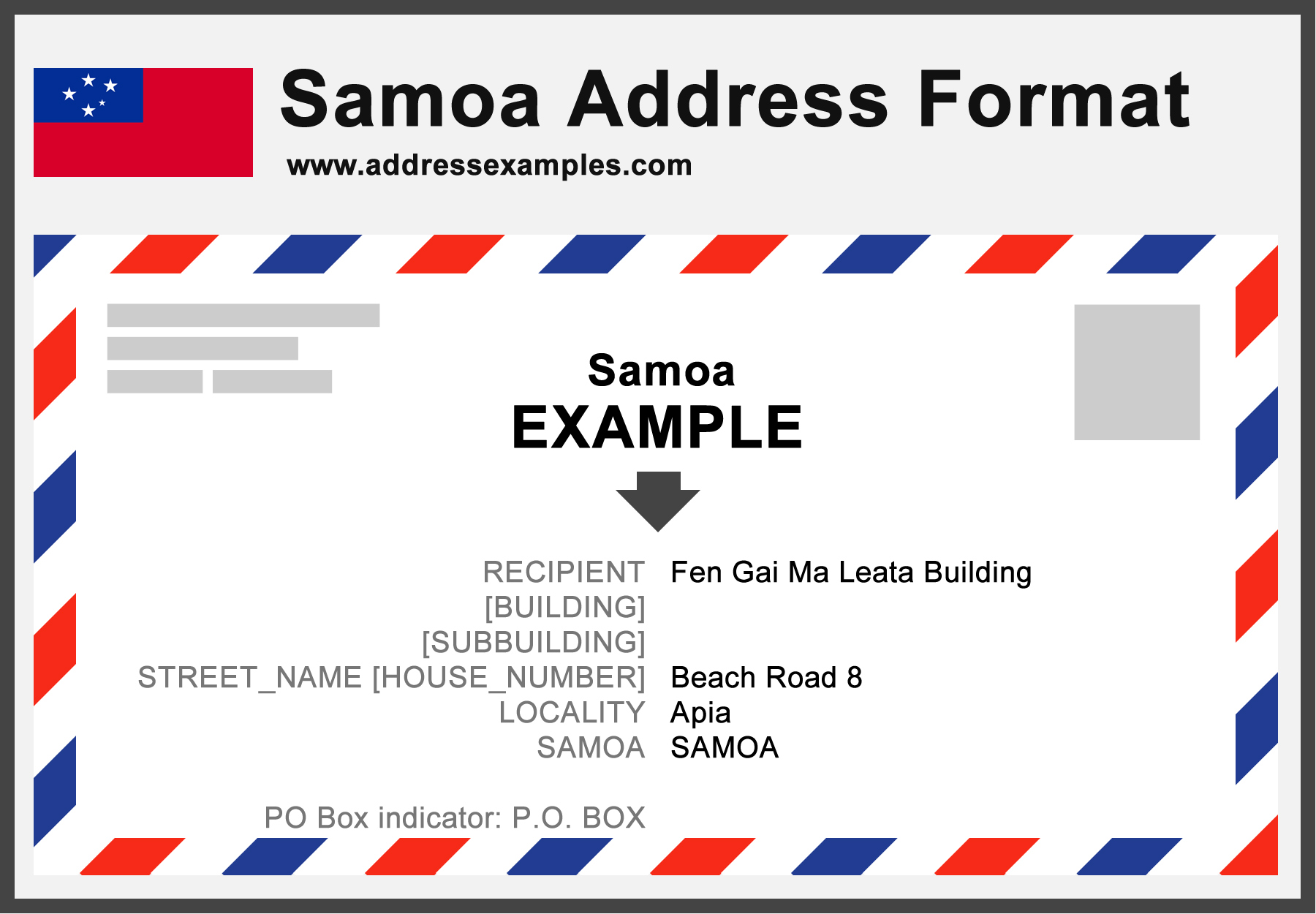 Samoa Address Format