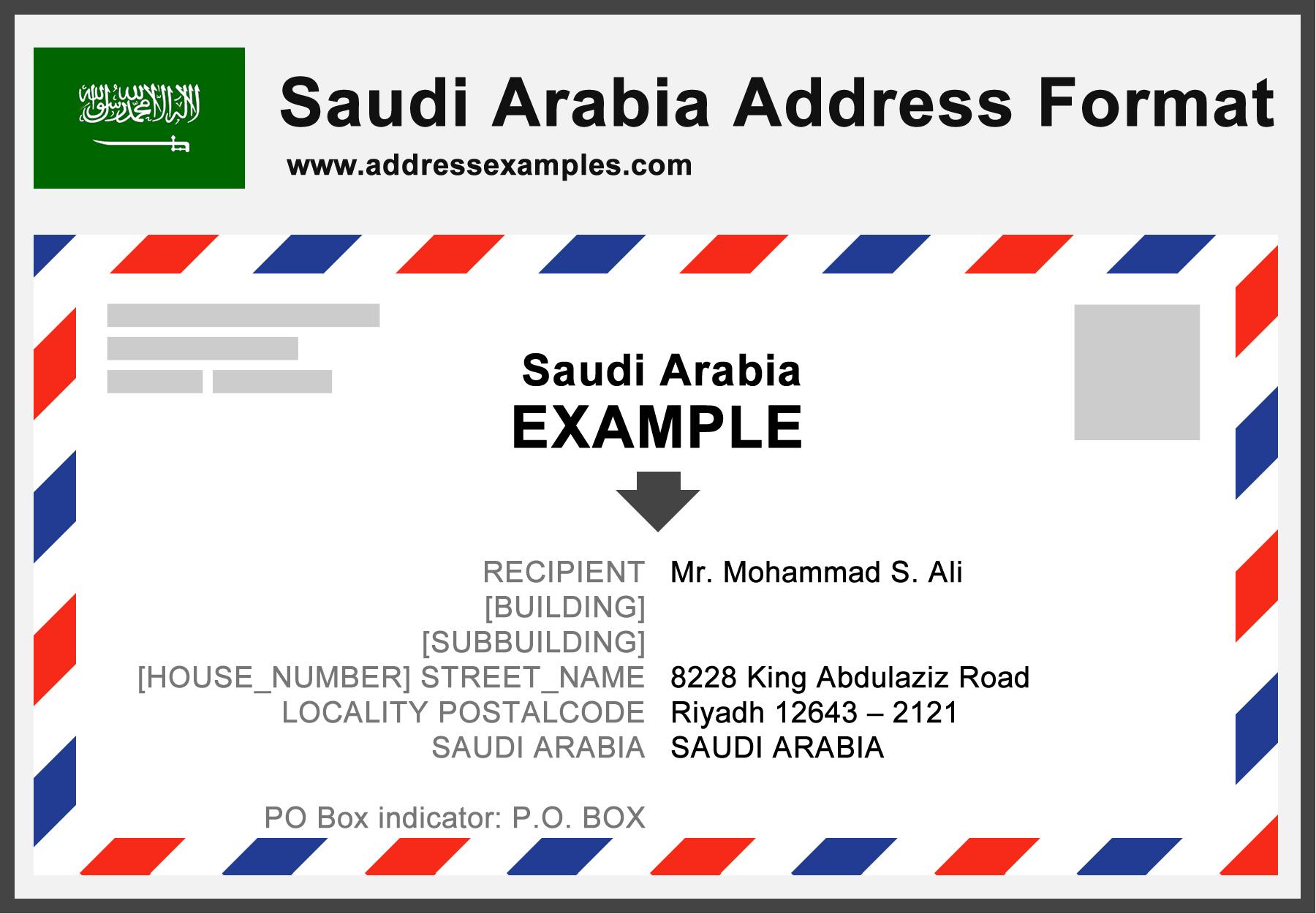 Saudi Arabia Address Format