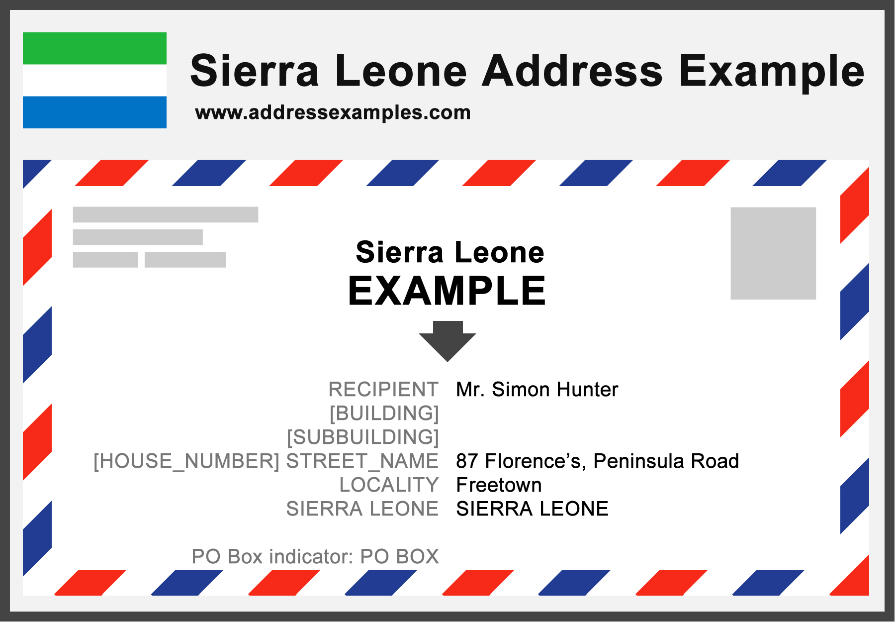 Sierra Leone Address Example